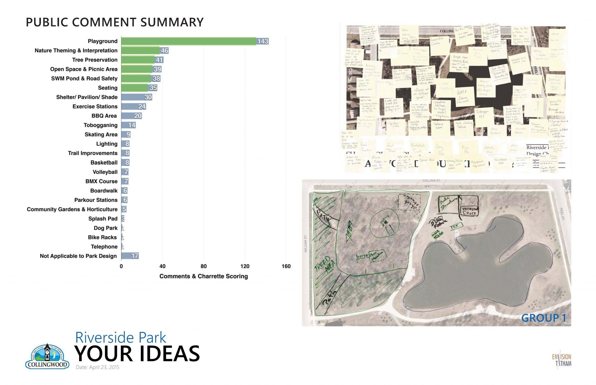 2015.04.23_Charrette Summary[1]_Page_1