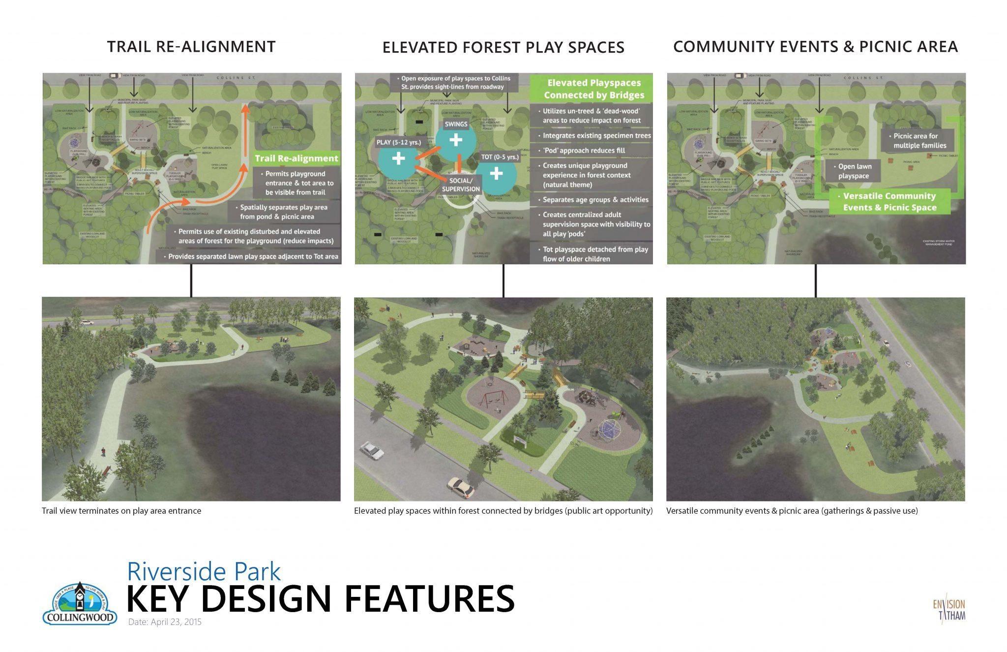 2015.04.23_Riverside Park Concept[2]_Page_4